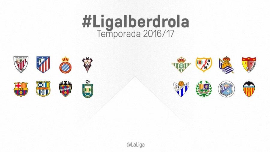 La Liga Iberdrola, igualada por arriba y por abajo